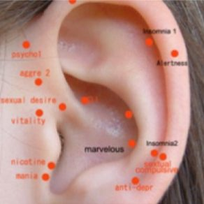 Do-It-Yourself Ear Acupressure